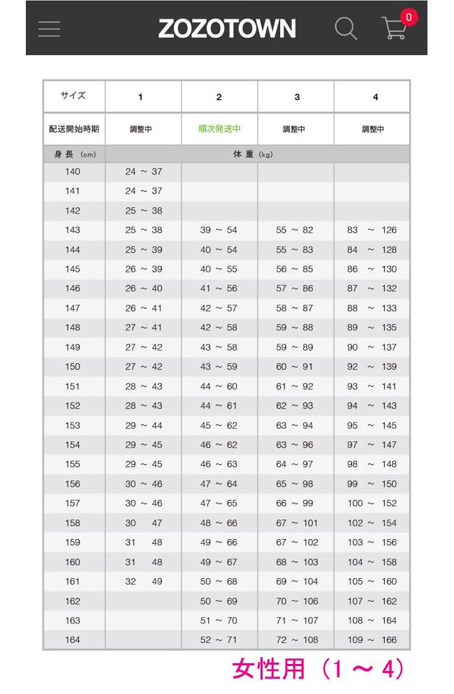 ZOZOスーツのサイズ表(女性用 1~4)