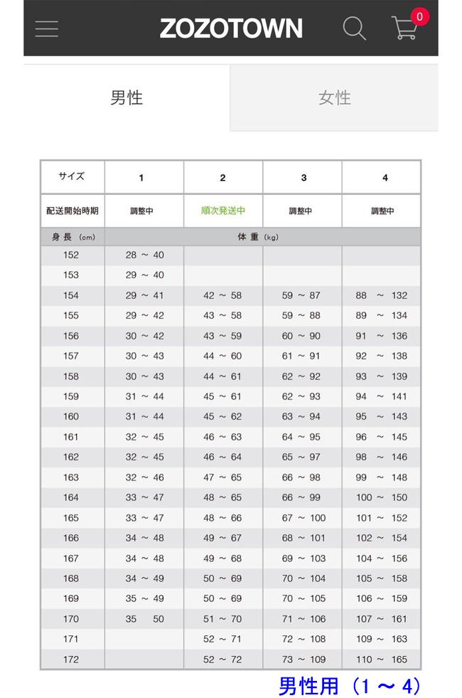 ZOZOスーツのサイズ表(男性用1~4)
